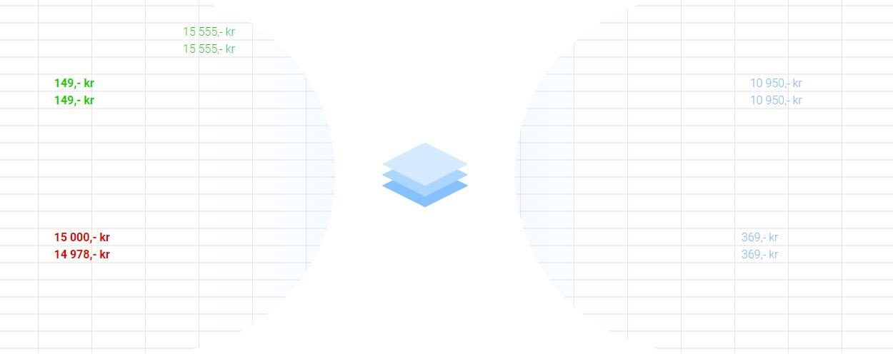 Accountflow skybasert avstemming